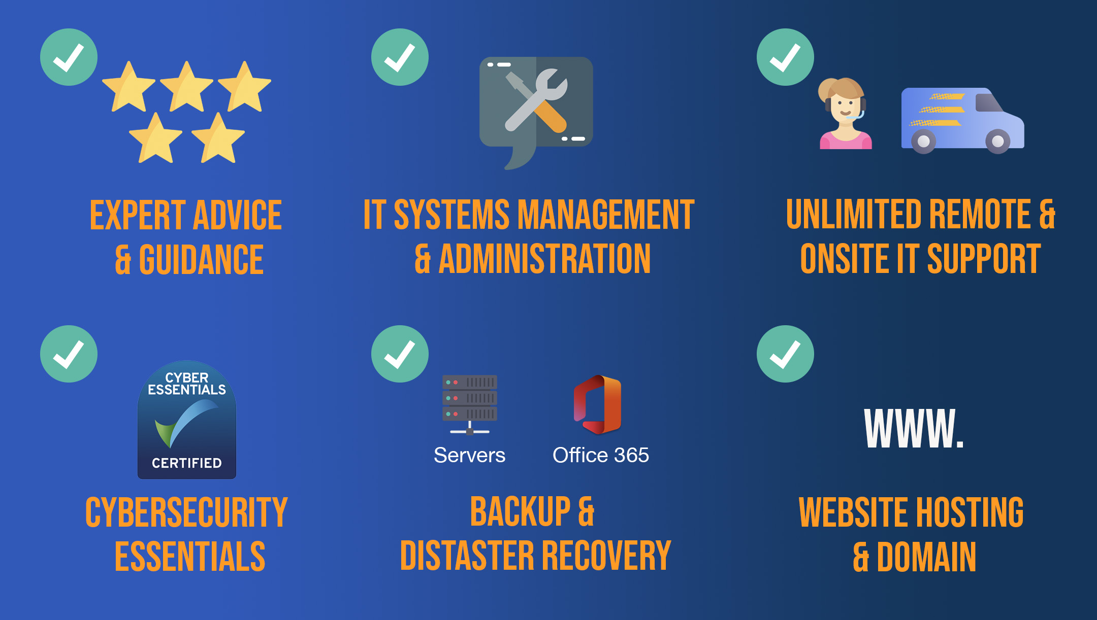 What's included in our IT support service
