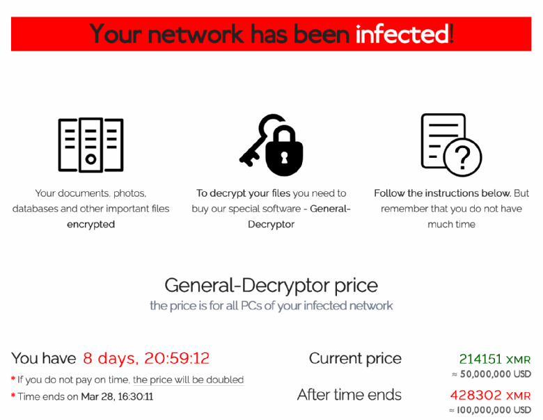 What happens in a cyber attack - Ransomware warning screen